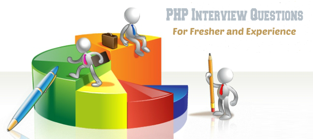 php interview question