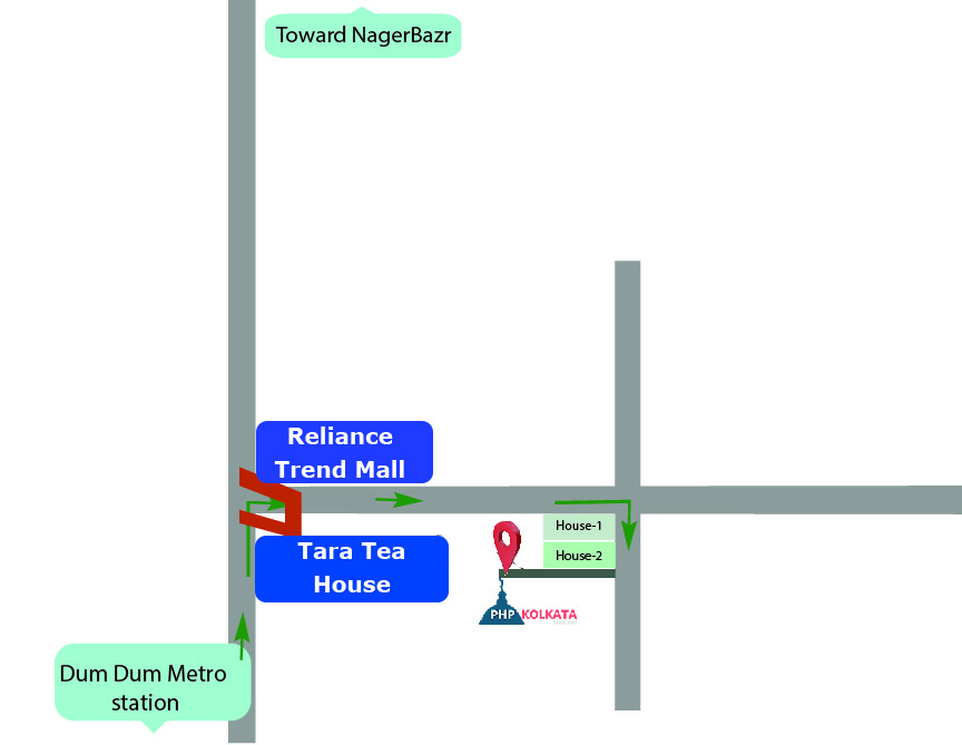 phpkolkata map address